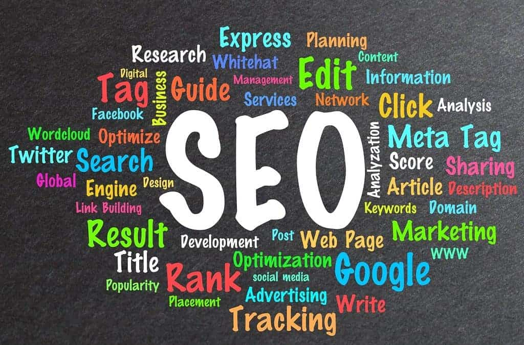 SEO for your Website – Part 2